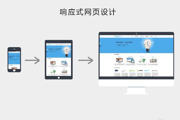 在深圳制作一个展示型网站需要多少钱的费用?