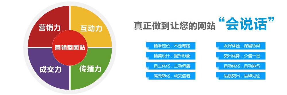 深圳网站制作营销型网站如何建设更专业?