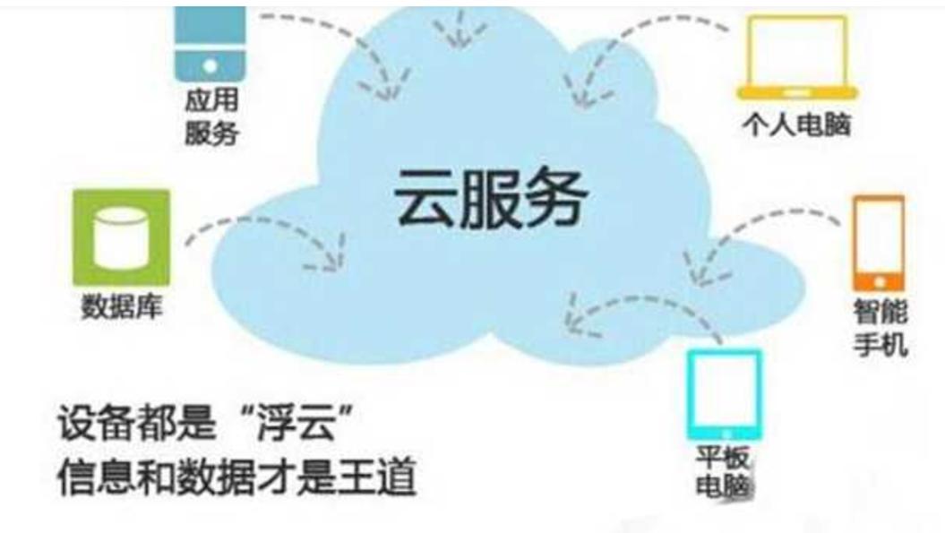 网站建设:该如何选择云服务器的配置?
