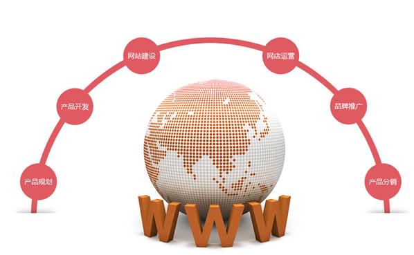 深圳网站建设:电器网站建设流程分享