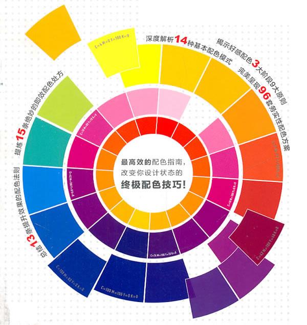 网站设计:大师级网站色彩搭配的小技巧分享