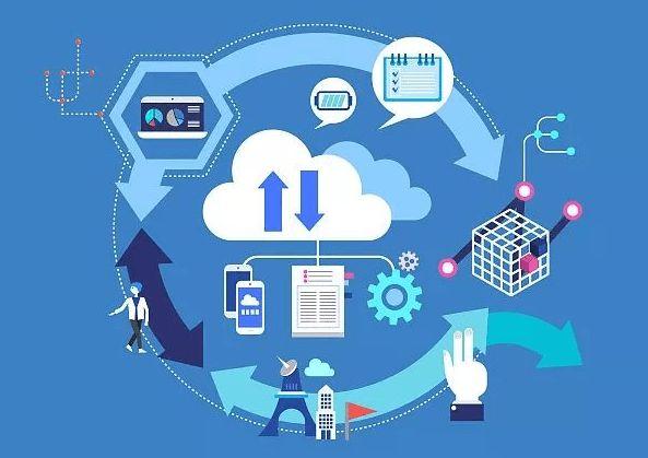 网站建设:网站服务器带宽企业该如何选择?