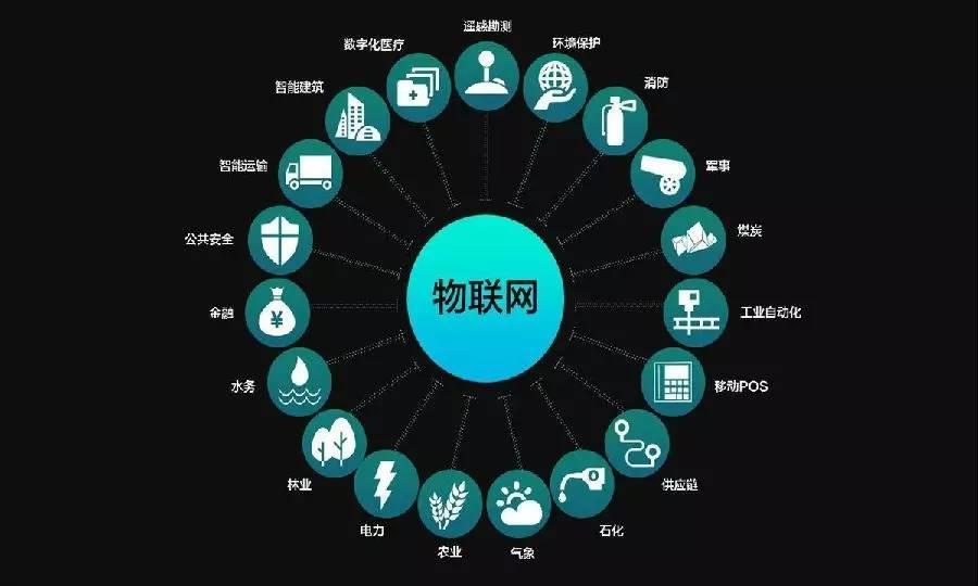 网站设计:物联网设计的关键原则有哪些?