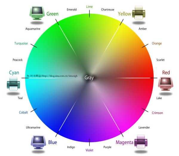 网站设计:网站色彩搭配小秘诀
