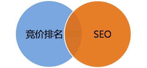 网站做了竞价推广还需要做Seo优化吗?