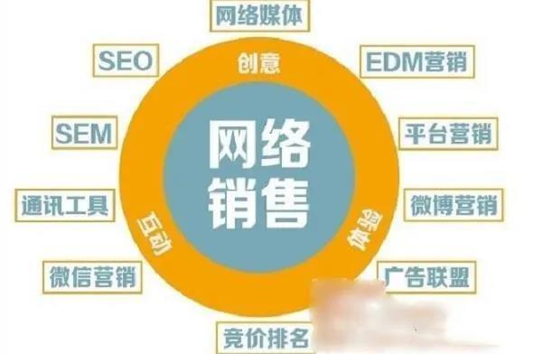 网站运营:电商网站如何运营才能使利益最大化?