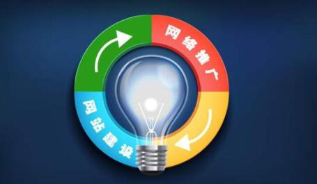 网站优化可以给企业带来什么效益?(网站优化推广的好处)