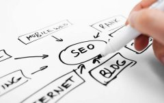 搜索引擎好感度标准:根据搜索引擎的原理来提升网站友好度