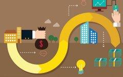 规划网络品牌推广,实现品牌信息覆盖